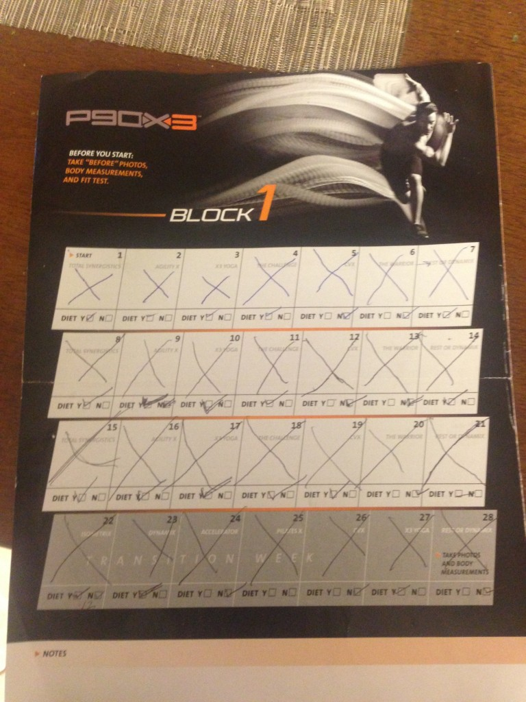 We did it! 4 weeks of P90X3 complete!