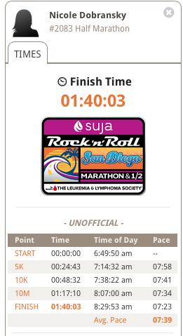 I ran A LOT of miles at 7:38 before I ran a half marathon at 7:38