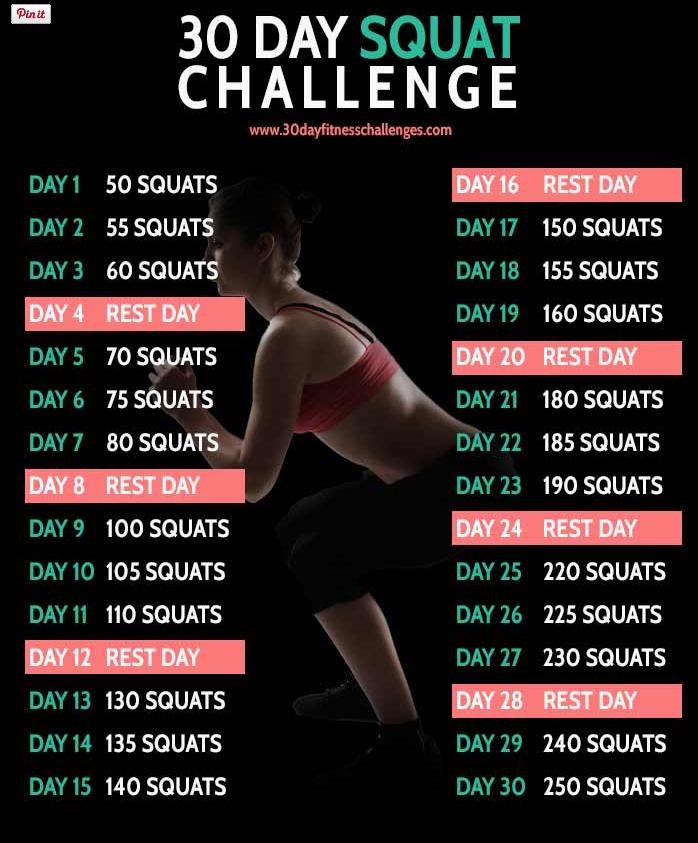 Source: http://30dayfitnesschallenges.com/30-day-squat-challenge/