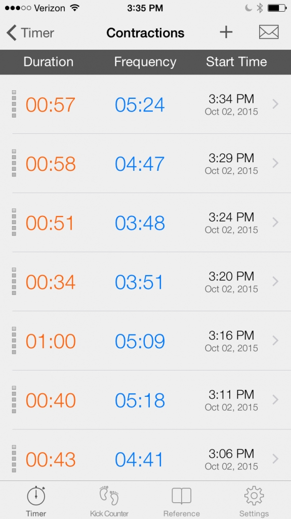 natural birth story timing contractions